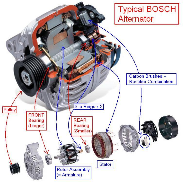 F Ebe E E on 2011 Dodge Alternator Wiring Diagram