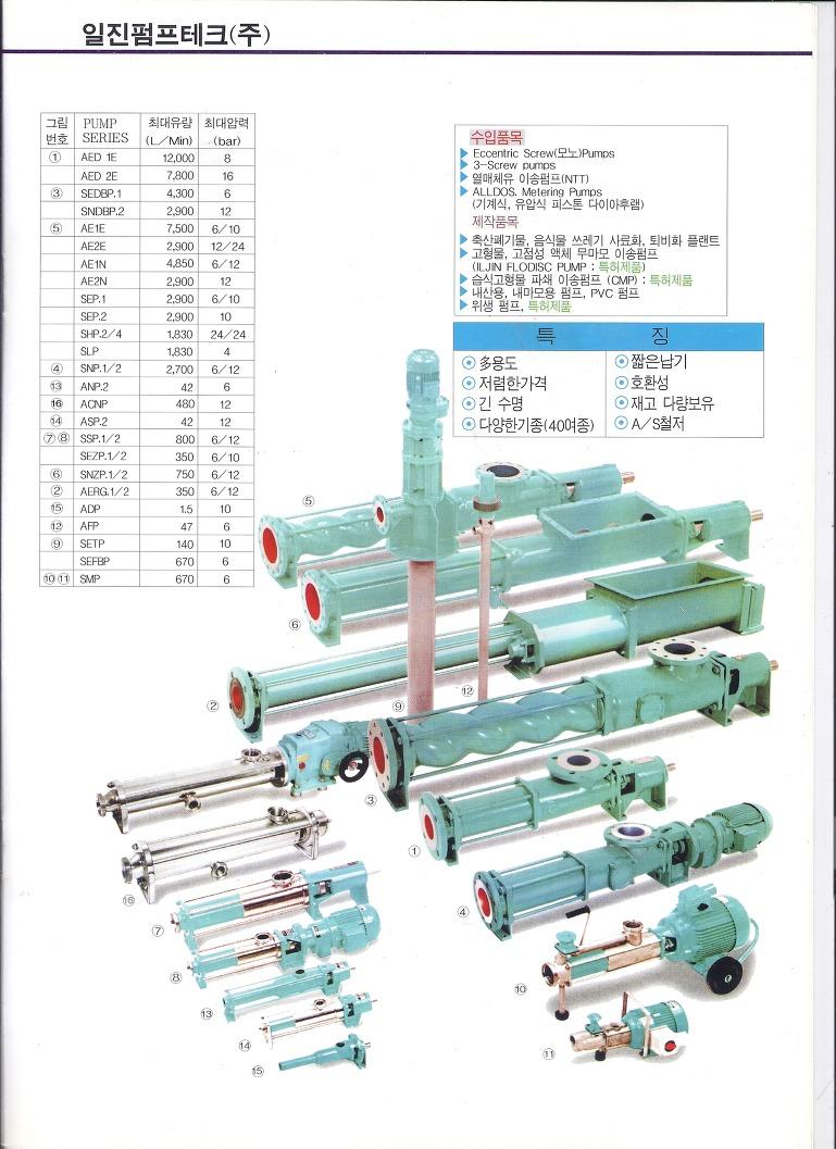 탈수케이크이송모노펌프 Eccentric Screw Pump 모노펌프 Mono Pump