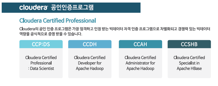 how to clear cloudera hadoop certification