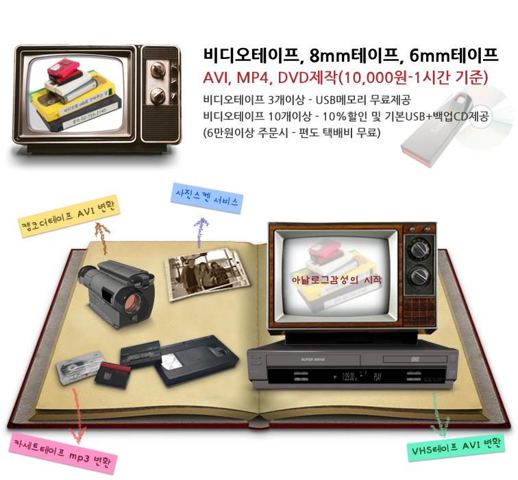 [결혼식비디오를 cd,dvd제작]따뜻한 바람이 부는 6월의 어느날...박*민님이 레트로감성을 맡겨주셨습니다.